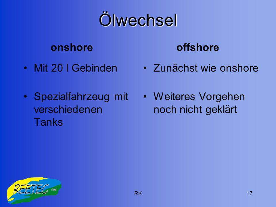 Ölwechsel onshore offshore Mit 20 l Gebinden