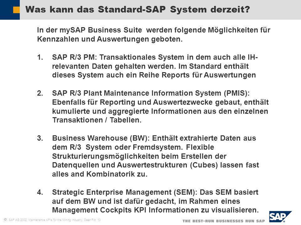 Was kann das Standard-SAP System derzeit