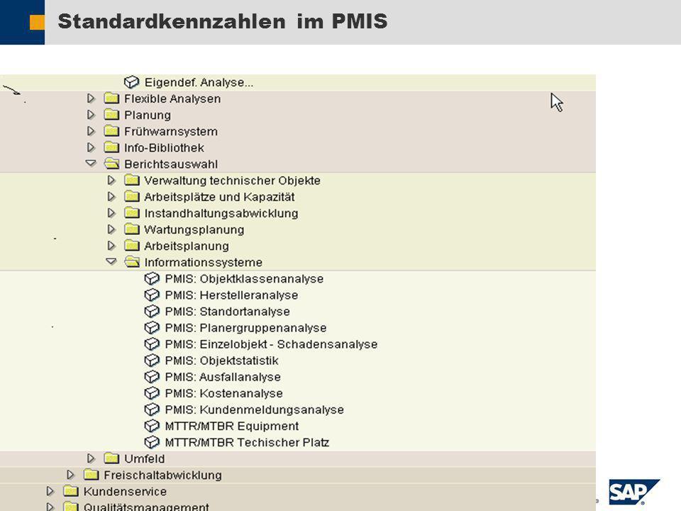 Standardkennzahlen im PMIS