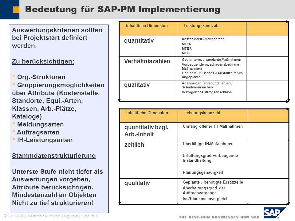 Bedeutung für SAP-PM Implementierung