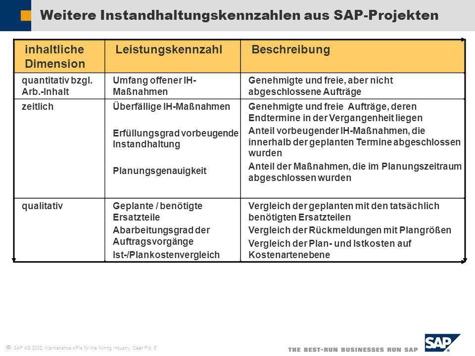 Weitere Instandhaltungskennzahlen aus SAP-Projekten