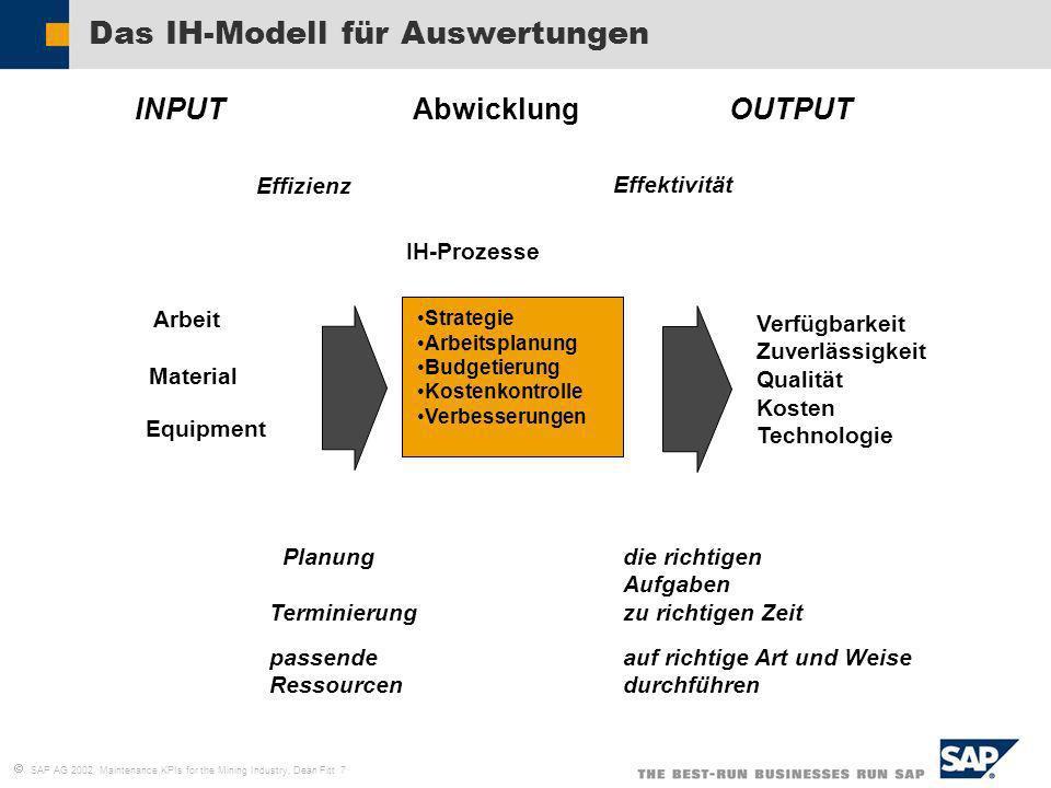 Das IH-Modell für Auswertungen