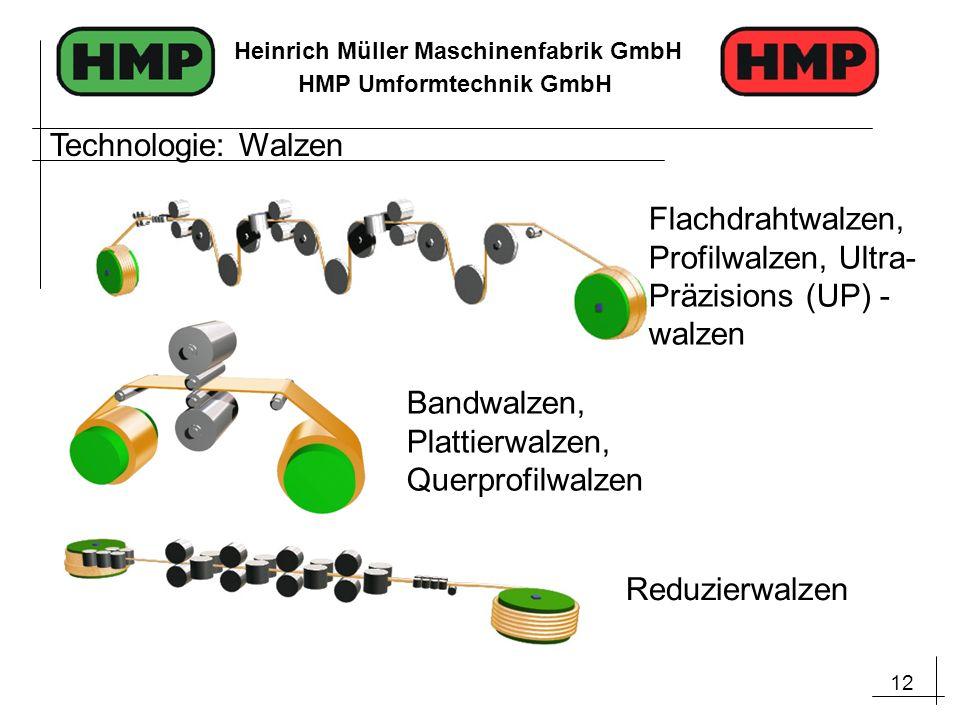 Technologie: Walzen Flachdrahtwalzen, Profilwalzen, Ultra-Präzisions (UP) -walzen. Bandwalzen, Plattierwalzen, Querprofilwalzen.