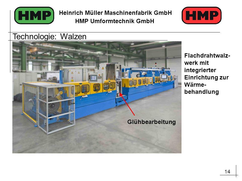Technologie: WalzenFlachdrahtwalz-werk mit integrierter Einrichtung zur Wärme-behandlung.