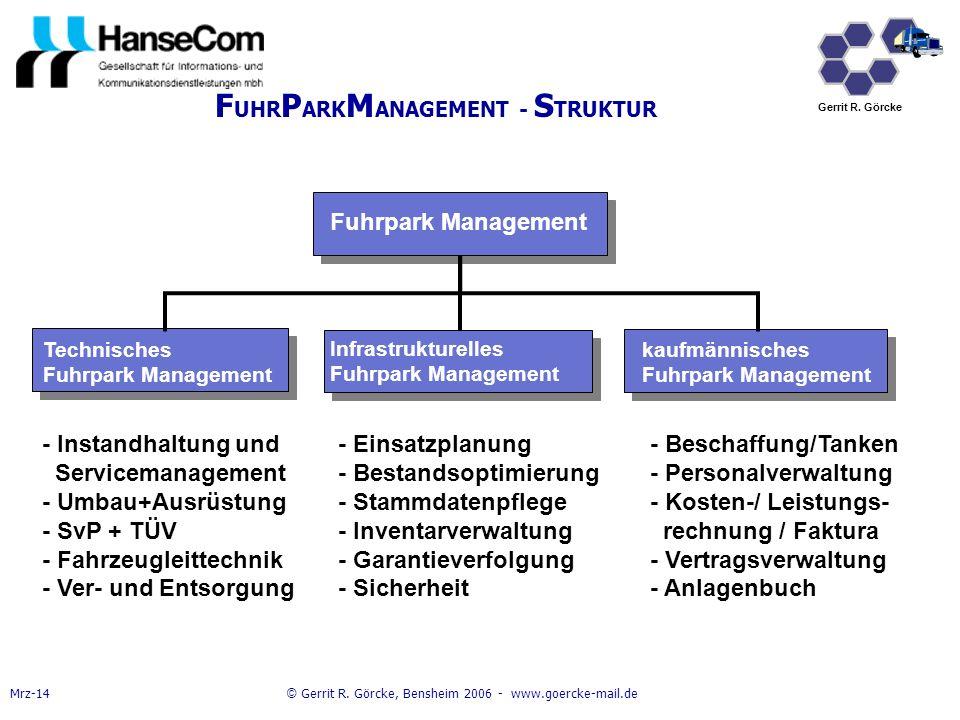 FUHRPARKMANAGEMENT - STRUKTUR