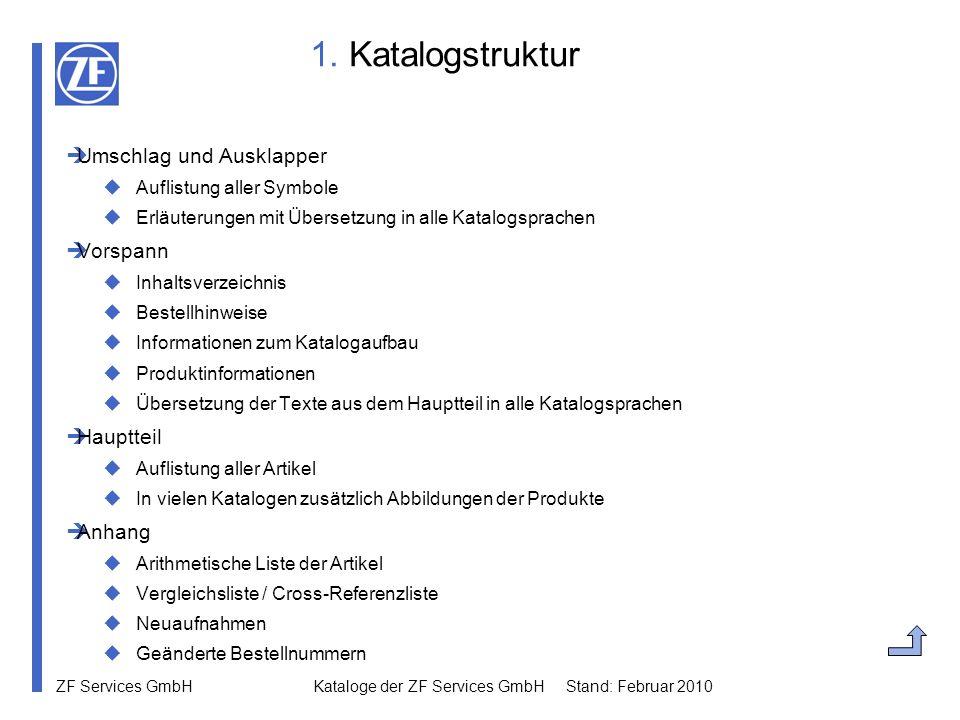 1. Katalogstruktur Umschlag und Ausklapper Vorspann Hauptteil Anhang