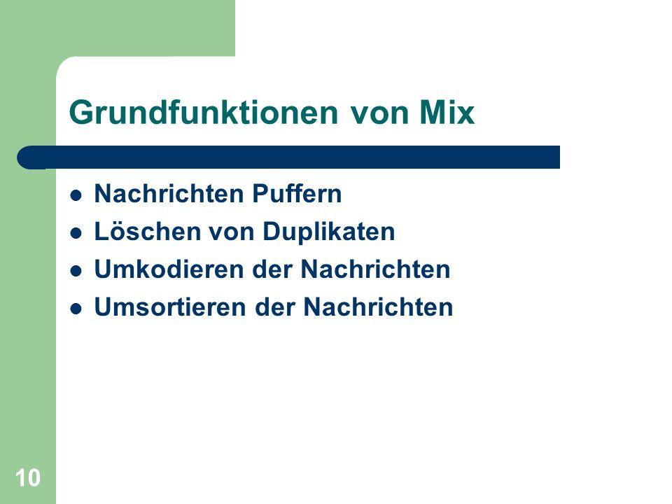Grundfunktionen von Mix