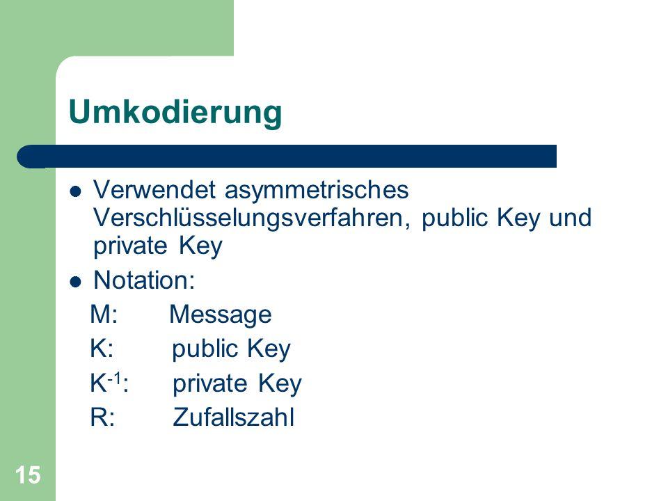 Umkodierung Verwendet asymmetrisches Verschlüsselungsverfahren, public Key und private Key. Notation: