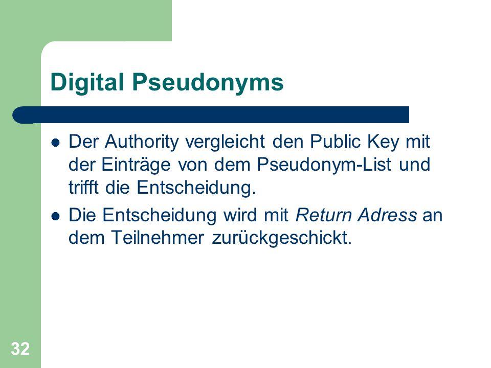 Digital Pseudonyms Der Authority vergleicht den Public Key mit der Einträge von dem Pseudonym-List und trifft die Entscheidung.