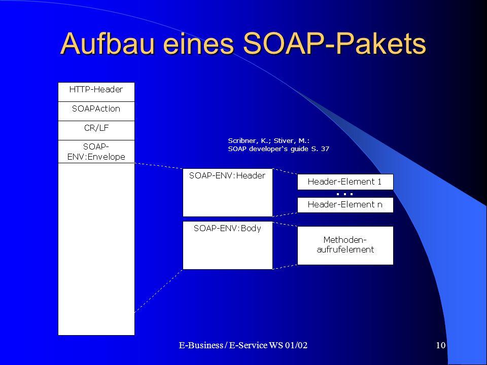 Aufbau eines SOAP-Pakets