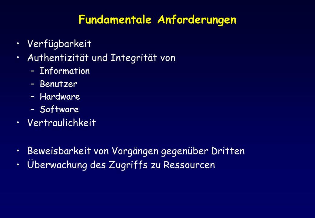 Fundamentale Anforderungen
