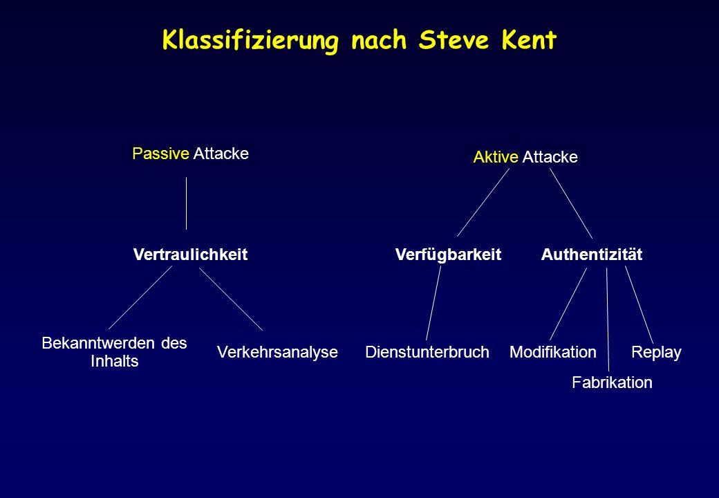 Klassifizierung nach Steve Kent
