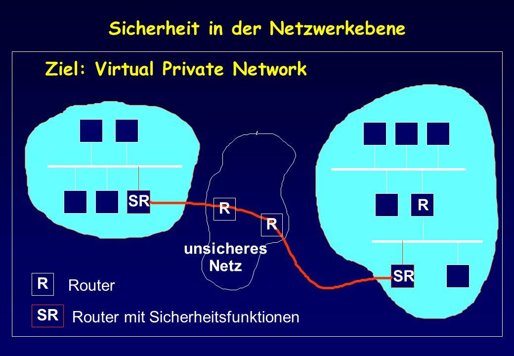 Sicherheit in der Netzwerkebene