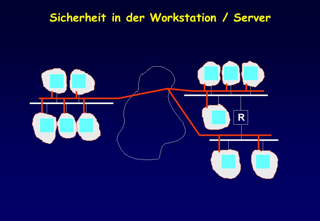 Sicherheit in der Workstation / Server
