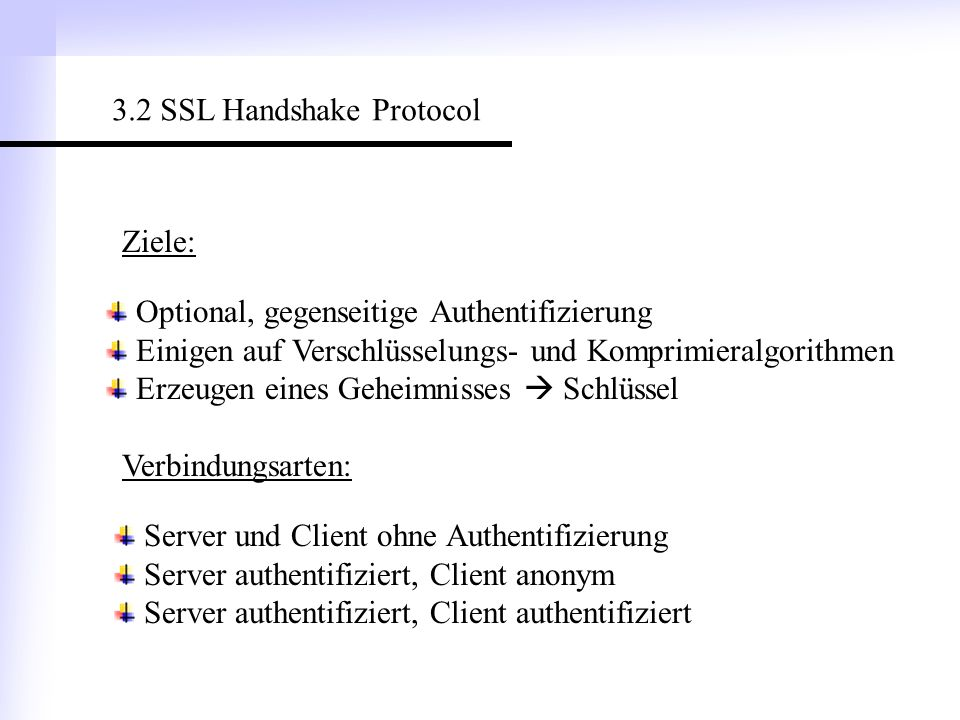3.2 SSL Handshake Protocol