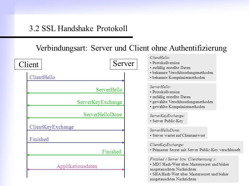 3.2 SSL Handshake Protokoll