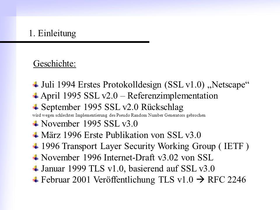 """Juli 1994 Erstes Protokolldesign (SSL v1.0) """"Netscape"""
