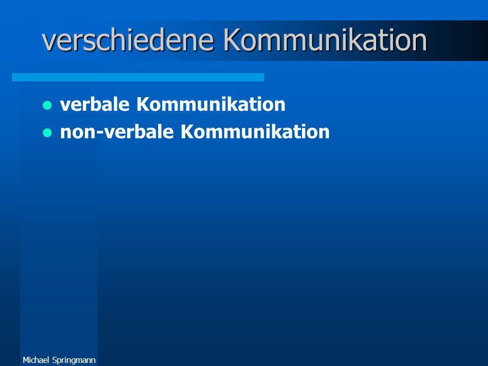 verschiedene Kommunikation
