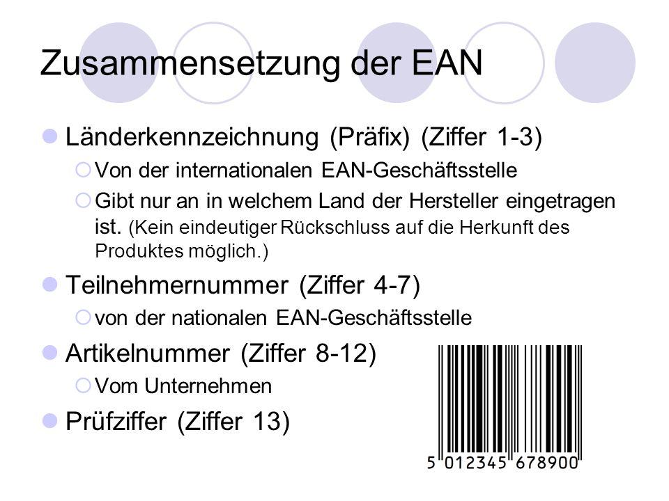 Zusammensetzung der EAN