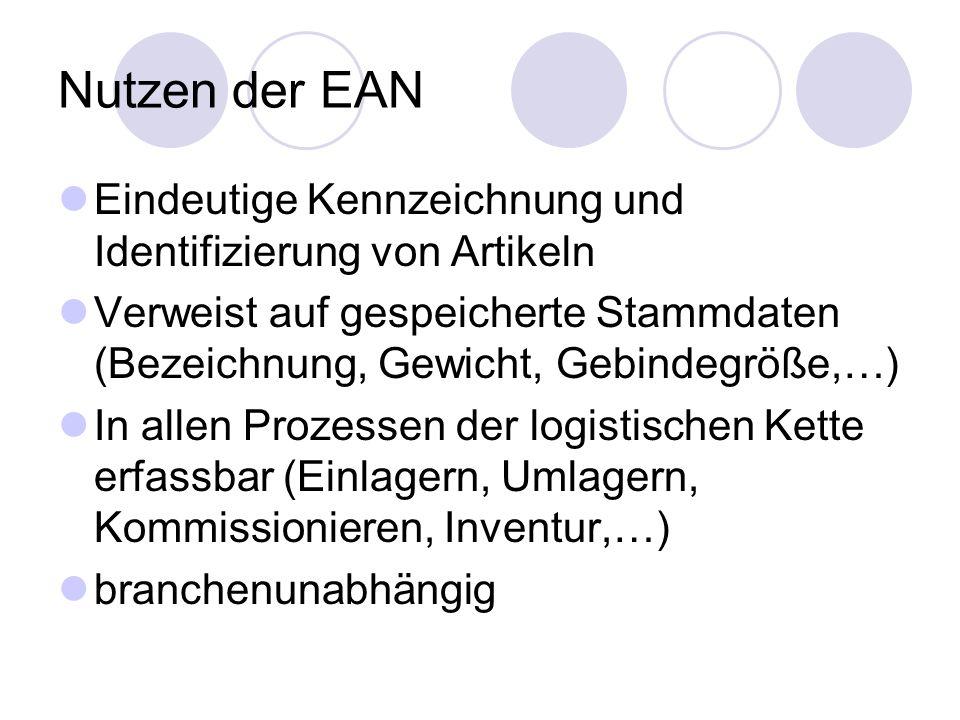 Nutzen der EAN Eindeutige Kennzeichnung und Identifizierung von Artikeln.