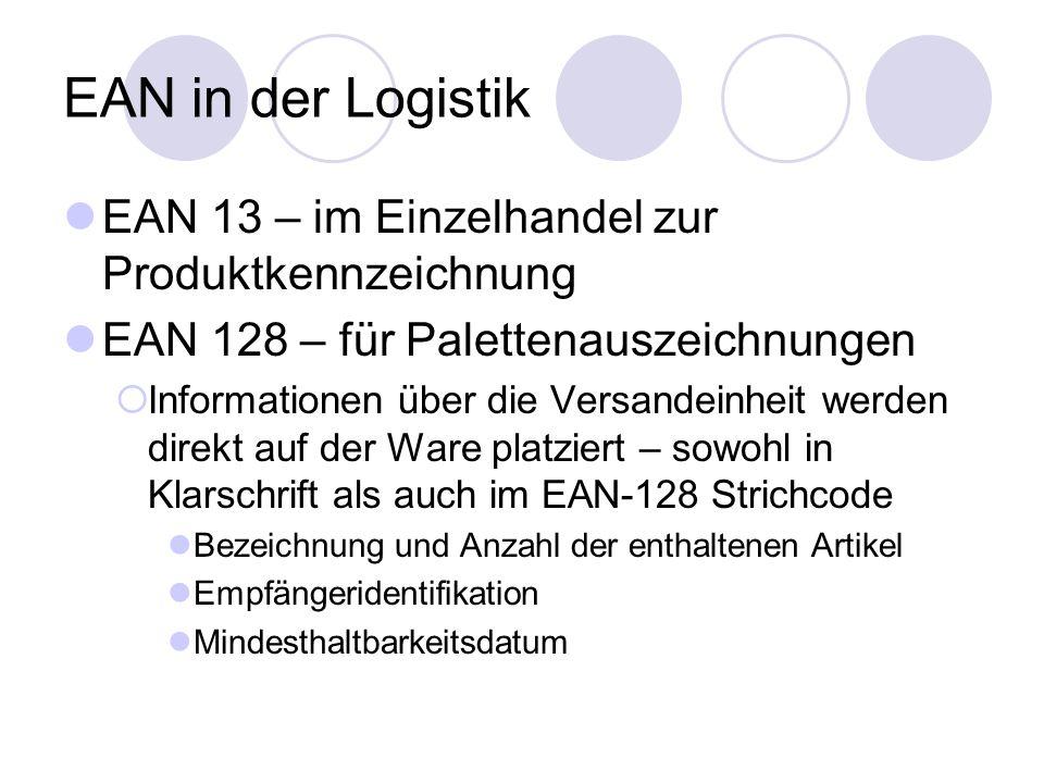 EAN in der Logistik EAN 13 – im Einzelhandel zur Produktkennzeichnung