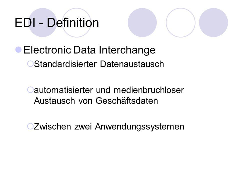 EDI - Definition Electronic Data Interchange