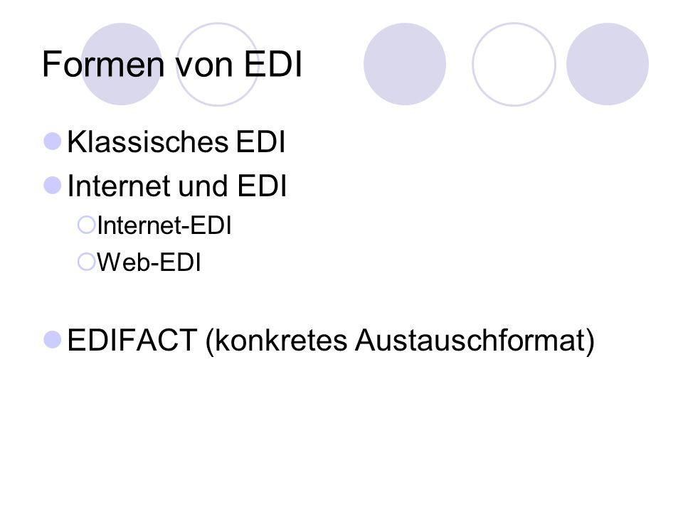 Formen von EDI Klassisches EDI Internet und EDI