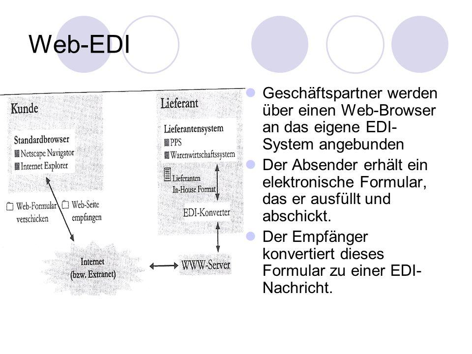 Web-EDI Geschäftspartner werden über einen Web-Browser an das eigene EDI-System angebunden.