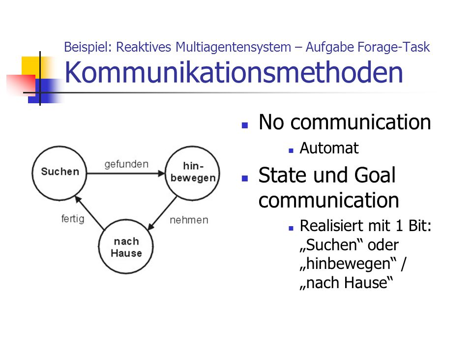 State und Goal communication