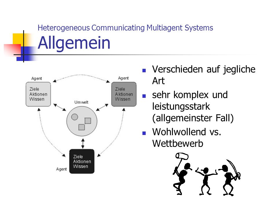Heterogeneous Communicating Multiagent Systems Allgemein