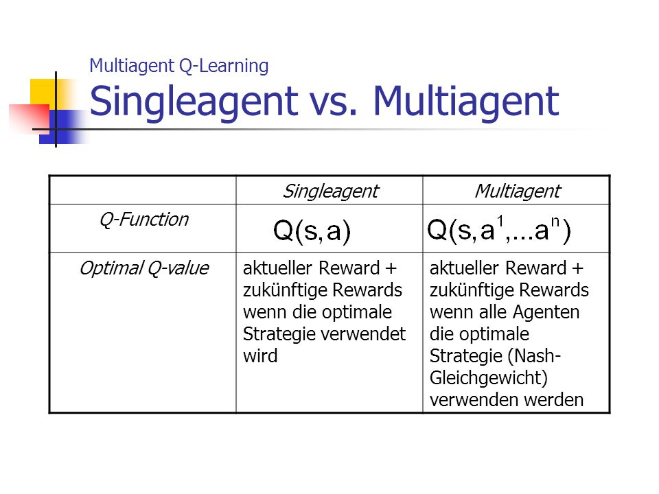 Multiagent Q-Learning Singleagent vs. Multiagent