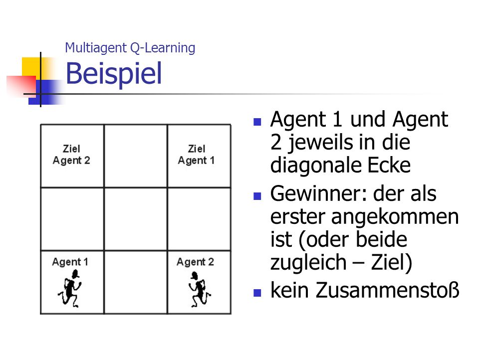 Multiagent Q-Learning Beispiel