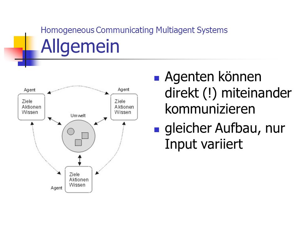 Homogeneous Communicating Multiagent Systems Allgemein