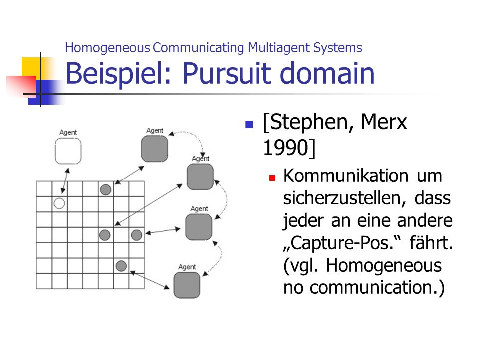 Homogeneous Communicating Multiagent Systems Beispiel: Pursuit domain