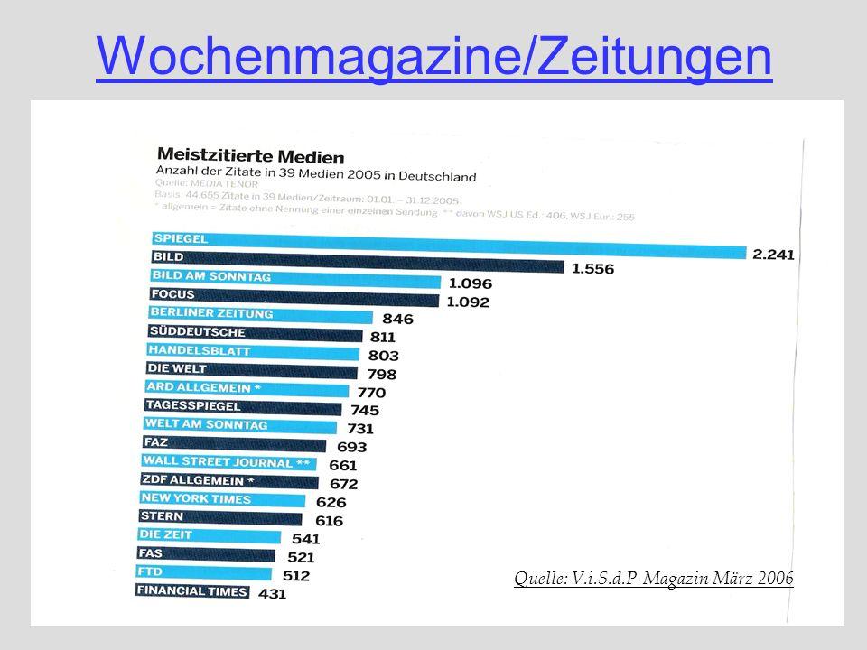 Wochenmagazine/Zeitungen