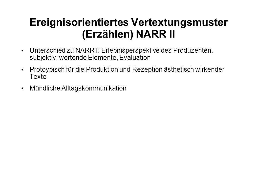 Ereignisorientiertes Vertextungsmuster (Erzählen) NARR II