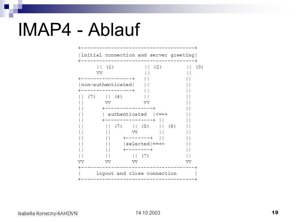 IMAP4 - Ablauf
