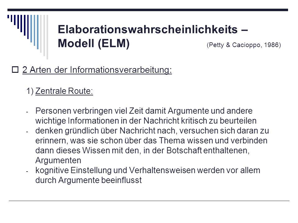 Elaborationswahrscheinlichkeits – Modell (ELM)