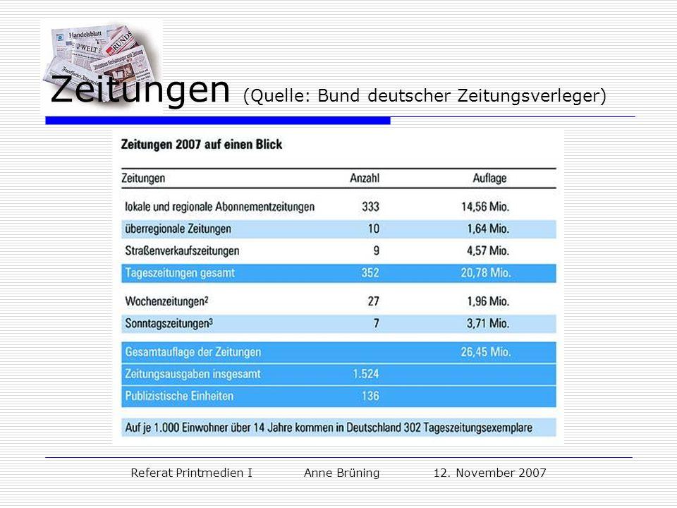 Zeitungen (Quelle: Bund deutscher Zeitungsverleger)