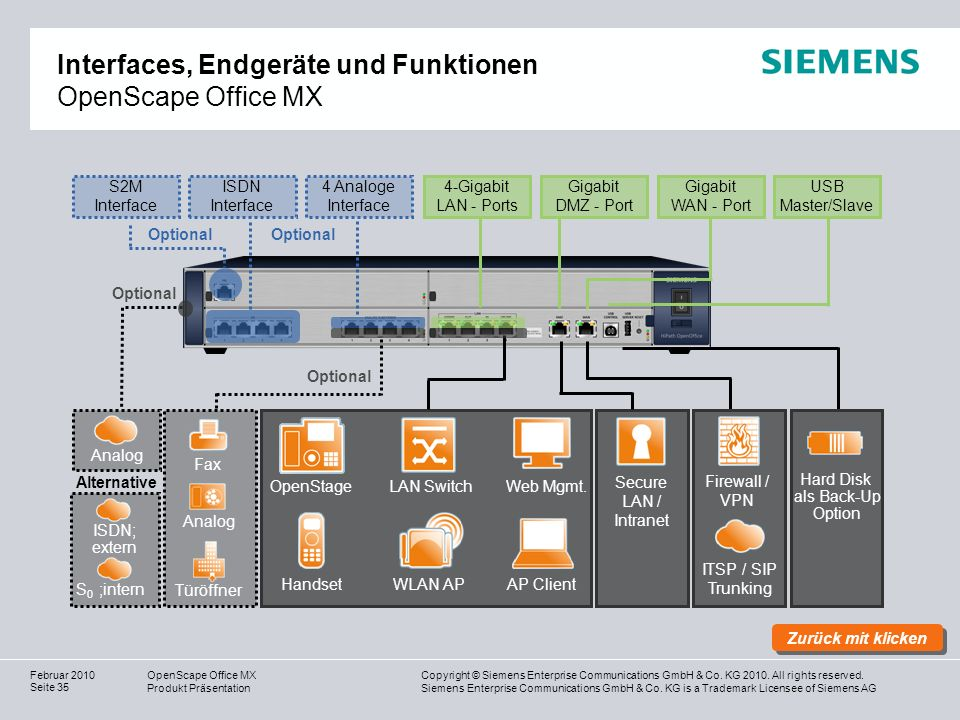 Interfaces, Endgeräte und Funktionen OpenScape Office MX