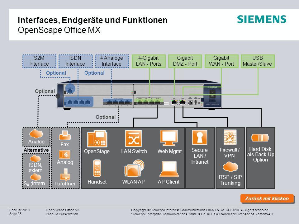 Interfaces, Endgeräte und Funktionen OpenScape Office MX