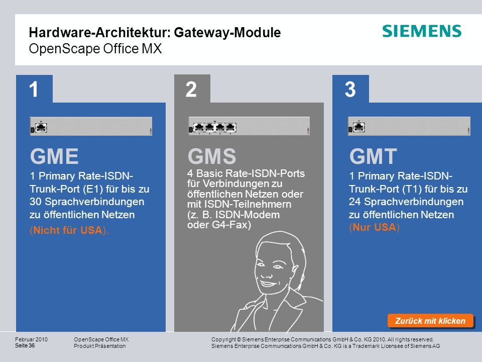 Hardware-Architektur: Gateway-Module OpenScape Office MX