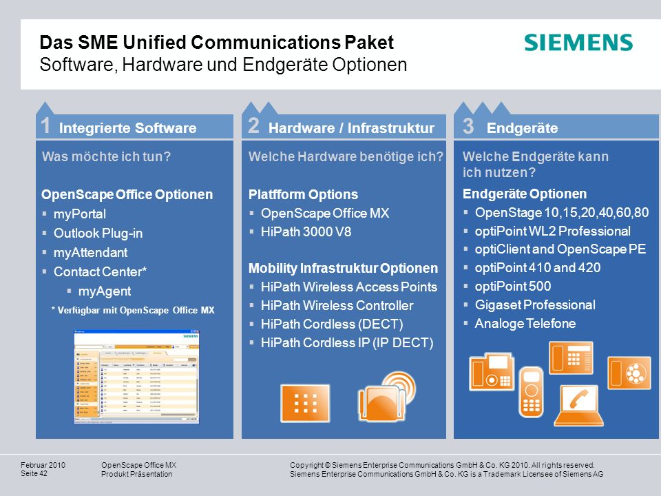 Das SME Unified Communications Paket Software, Hardware und Endgeräte Optionen