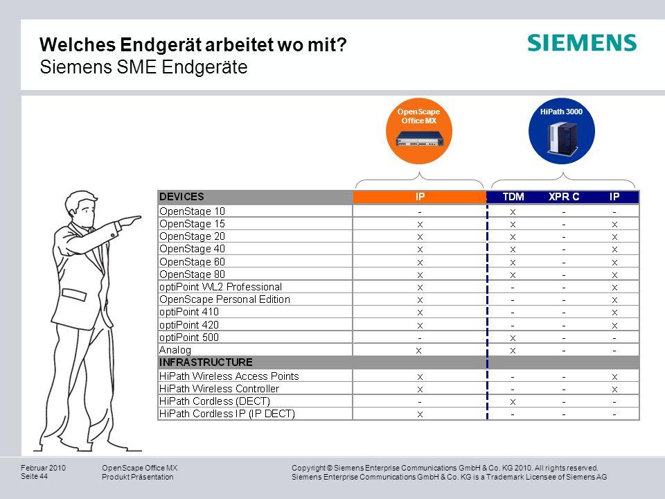 Welches Endgerät arbeitet wo mit Siemens SME Endgeräte