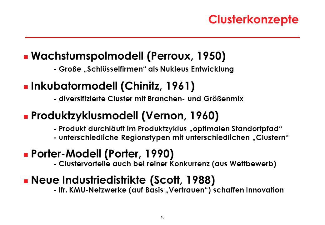 """Clusterkonzepte Wachstumspolmodell (Perroux, 1950) - Große """"Schlüsselfirmen als Nukleus Entwicklung."""