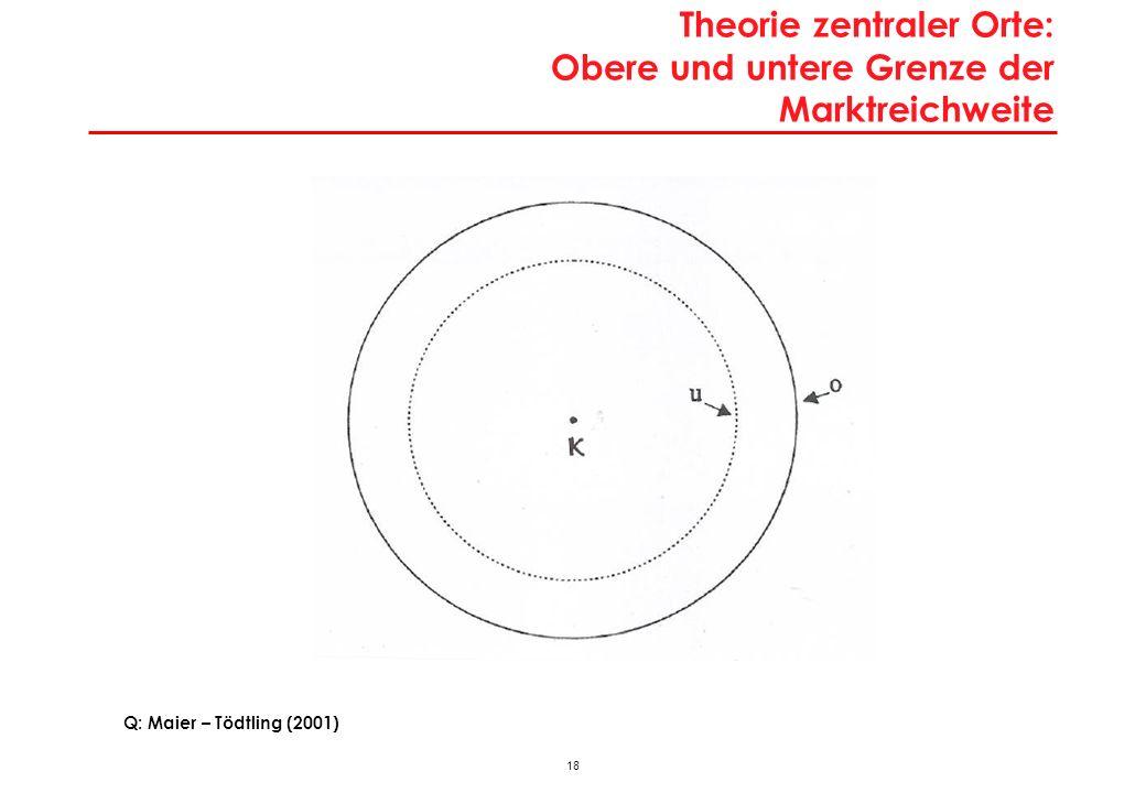 Theorie zentraler Orte: Obere und untere Grenze der Marktreichweite