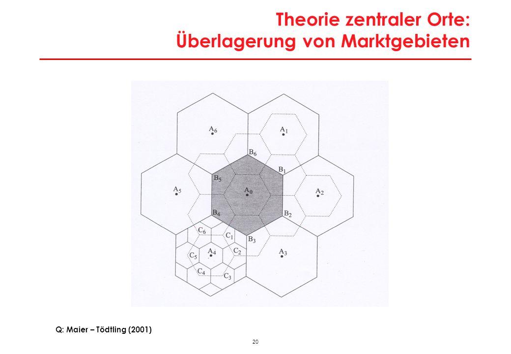 Theorie zentraler Orte: Überlagerung von Marktgebieten