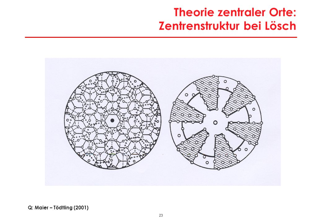 Theorie zentraler Orte: Zentrenstruktur bei Lösch