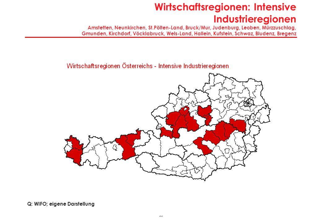 Wirtschaftsregionen: Intensive Industrieregionen Amstetten, Neunkirchen, St.Pölten-Land, Bruck/Mur, Judenburg, Leoben, Mürzzuschlag, Gmunden, Kirchdorf, Vöcklabruck, Wels-Land, Hallein, Kufstein, Schwaz, Bludenz, Bregenz
