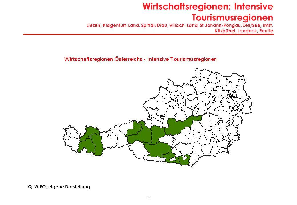 Wirtschaftsregionen: Intensive Tourismusregionen Liezen, Klagenfurt-Land, Spittal/Drau, Villach-Land, St.Johann/Pongau, Zell/See, Imst, Kitzbühel, Landeck, Reutte